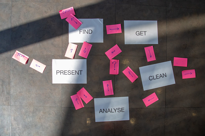 Cards describing the different stages of the data pipeline, laid out in a random order