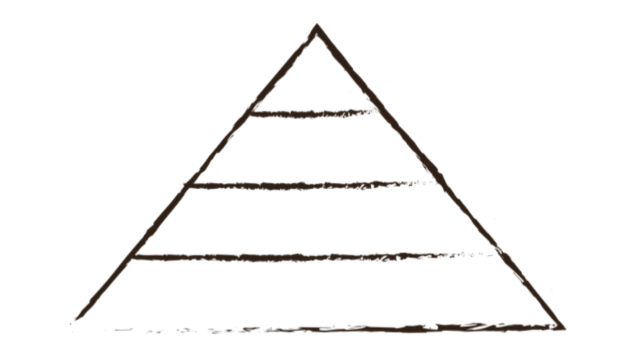 This is a line drawing of a pyramid split into four segments to demonstrate a hierarchy of information.