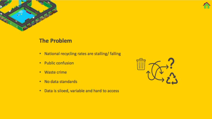 This is a screenshot of a slide from Your Dsposal's workshop presentation - it says - The Problem • National recycling rates are stalling/ falling • Public confusion • Waste crime • No data standards • Data is siloed, variable and hard to access