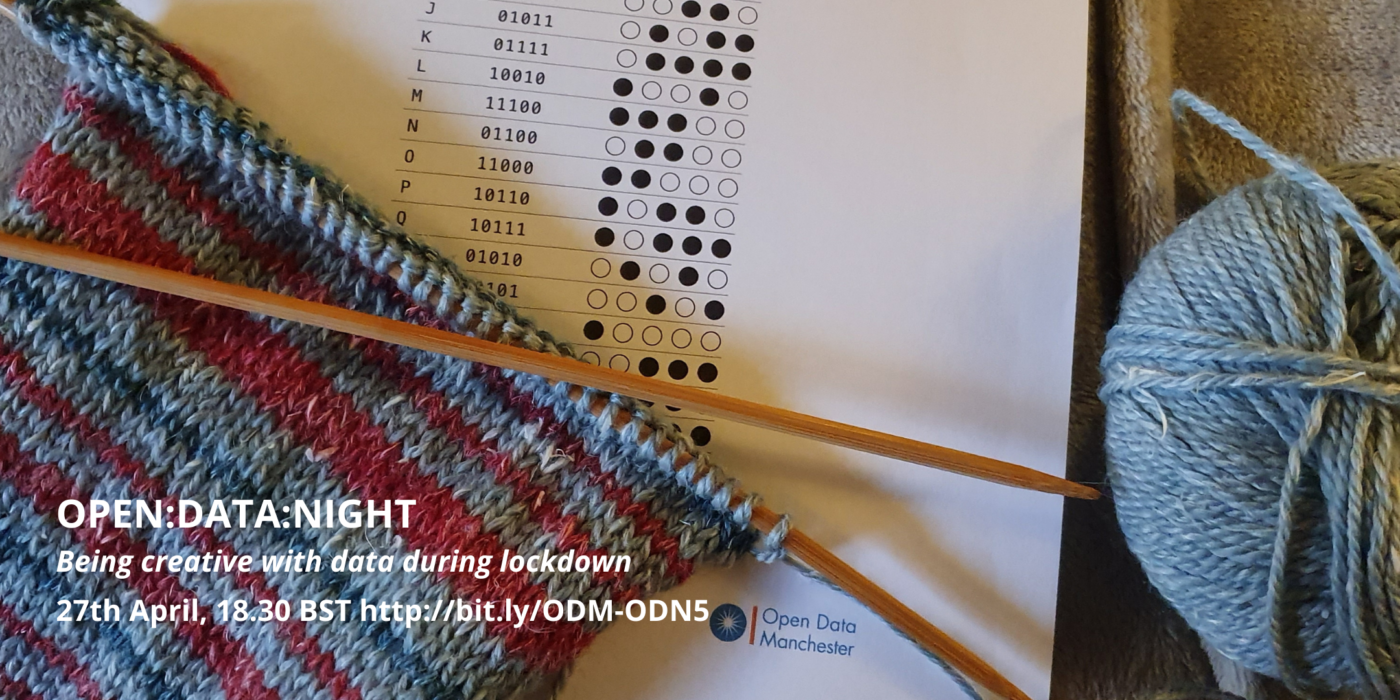 Image of binary code and knitting